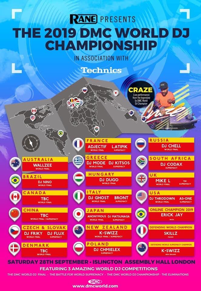 DMC World Finals 2019